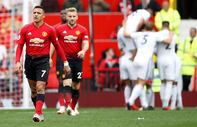 English Premier League Manchester United