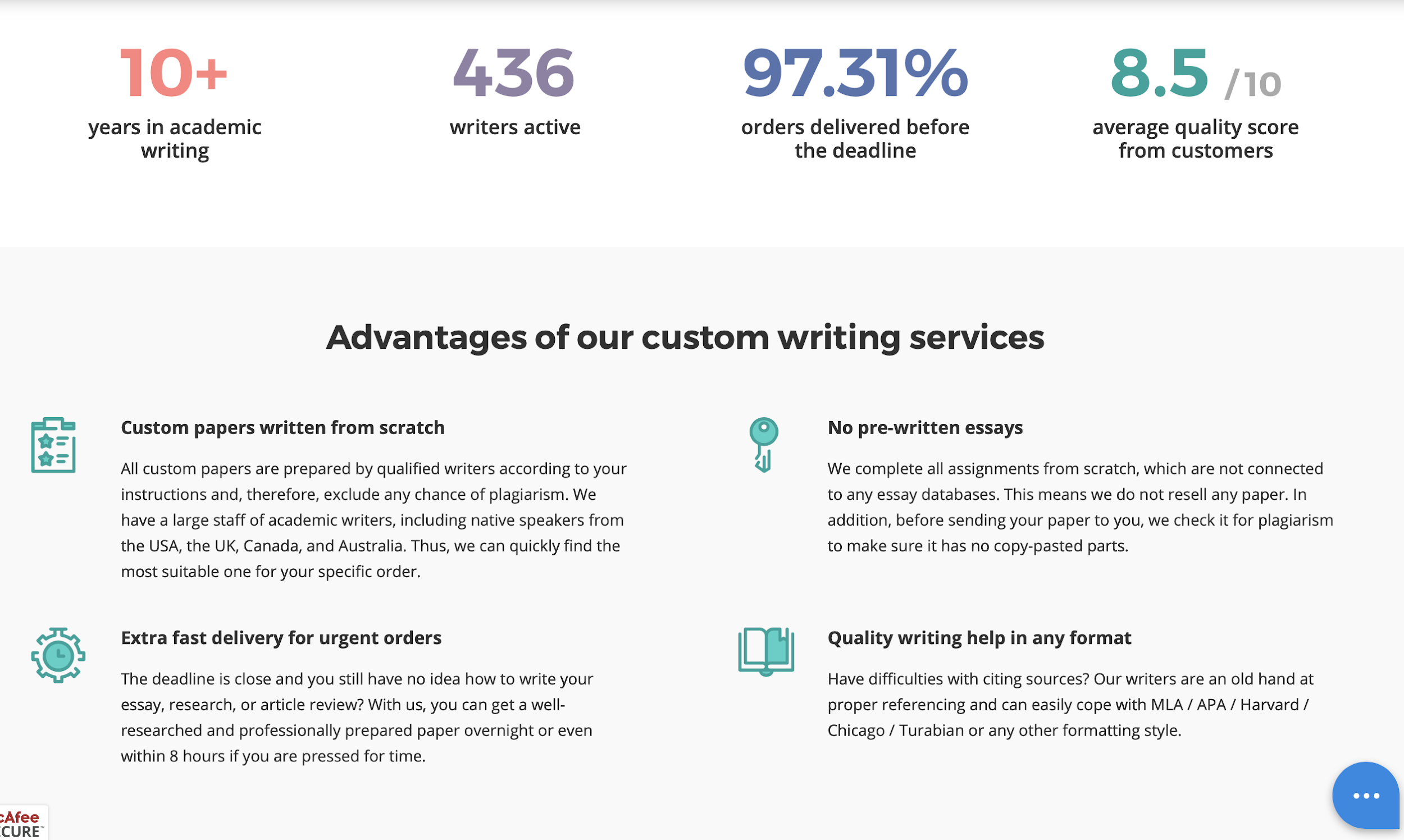 Writing Service Review: Professional Custom Essay Writing Solutions For Students