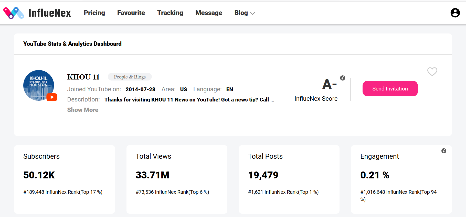 Youtube Marketing Guide: How To Learn Influencer Score With Helpful Tools