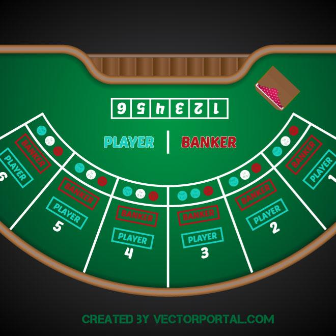 Gaming Advice: How To Play Live Baccarat