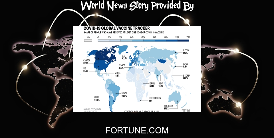 World News: 12.0% of the world's population has received a COVID vaccine. See how your country is doing - Fortune